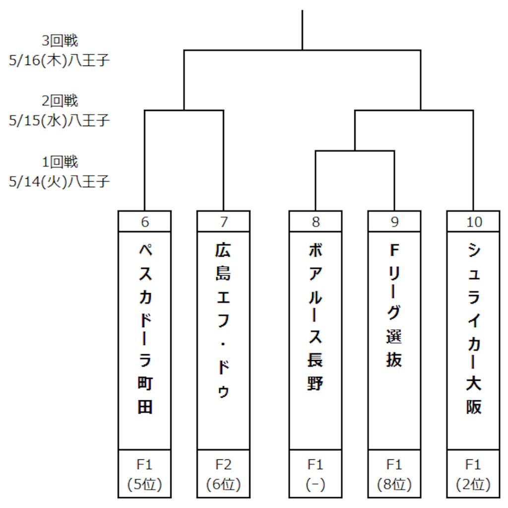 f:id:hiro_16ban:20190420201953j:image