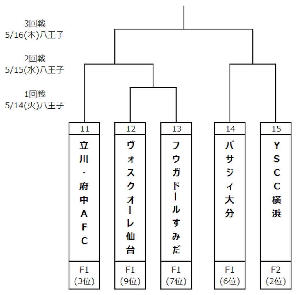f:id:hiro_16ban:20190420202001j:image
