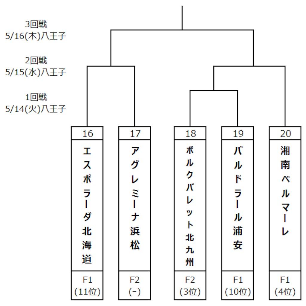 f:id:hiro_16ban:20190420202007j:image
