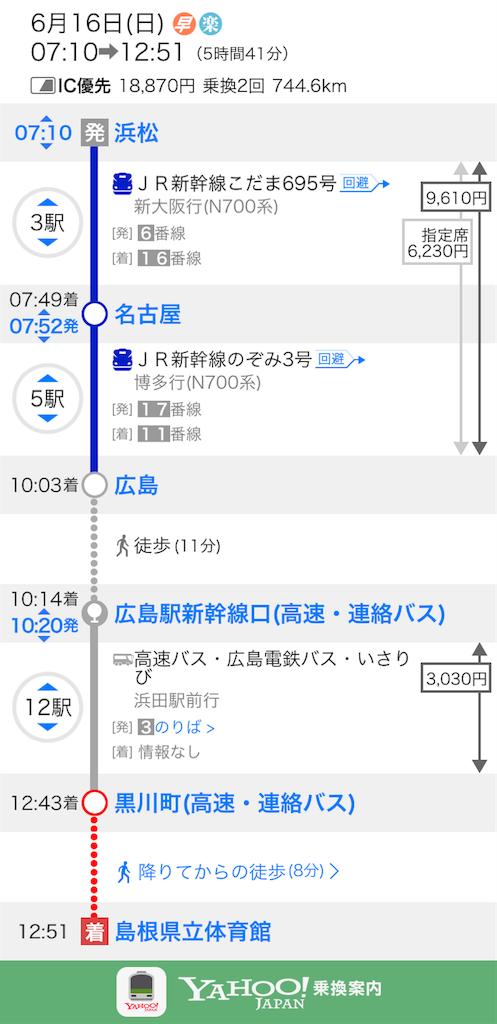 f:id:hiro_16ban:20190519132203p:image