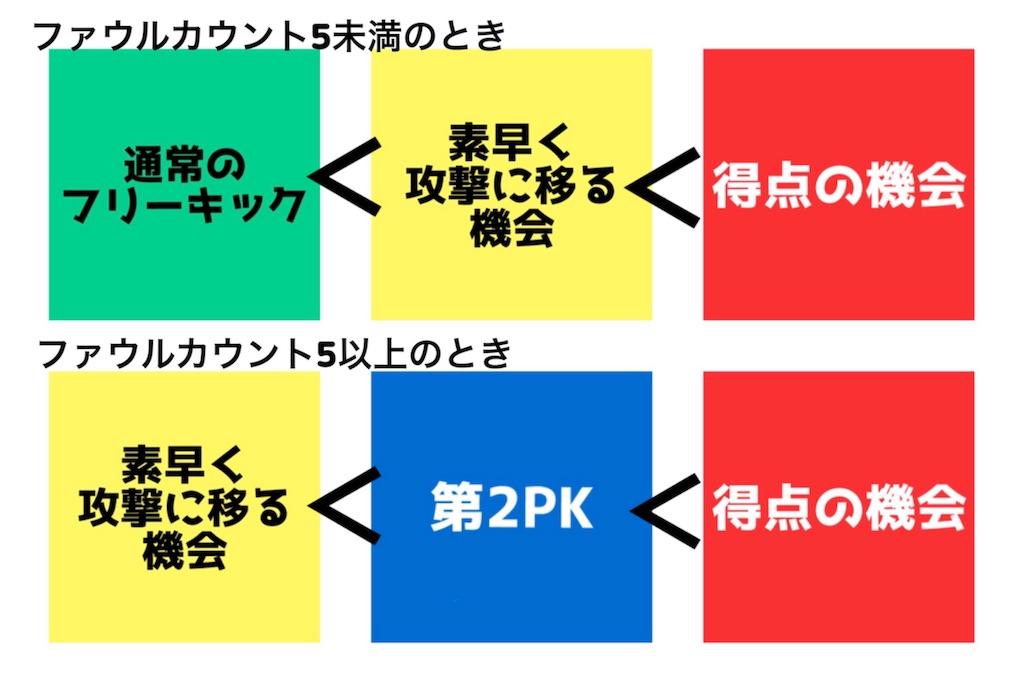 f:id:hiro_16ban:20190528142510j:image