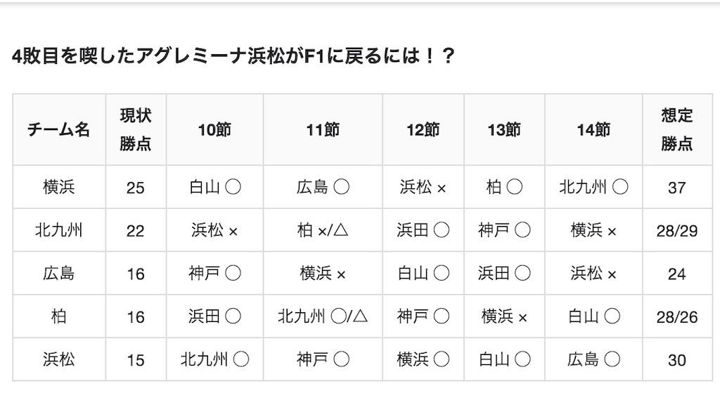 f:id:hiro_16ban:20191021111117j:image