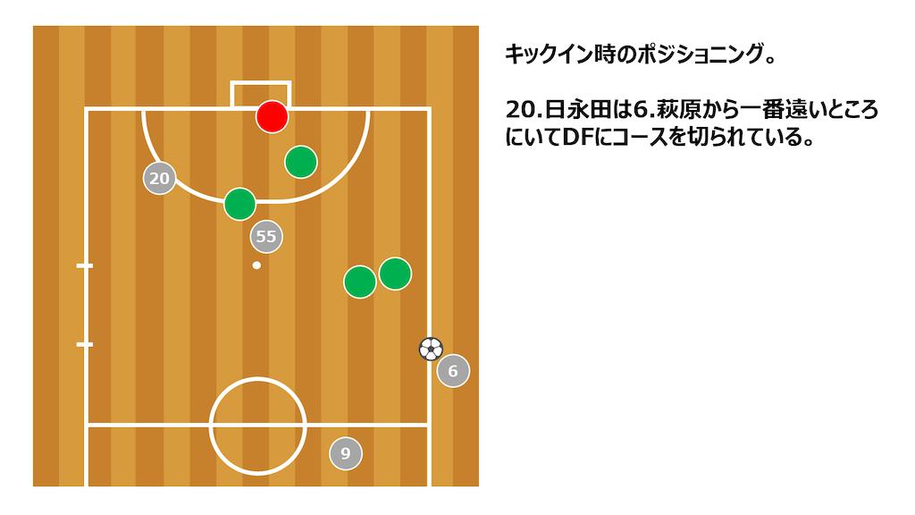 f:id:hiro_16ban:20210106121334p:plain