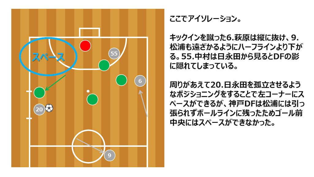 f:id:hiro_16ban:20210106121353p:plain
