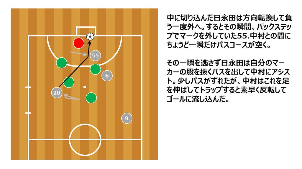 f:id:hiro_16ban:20210106121405p:plain