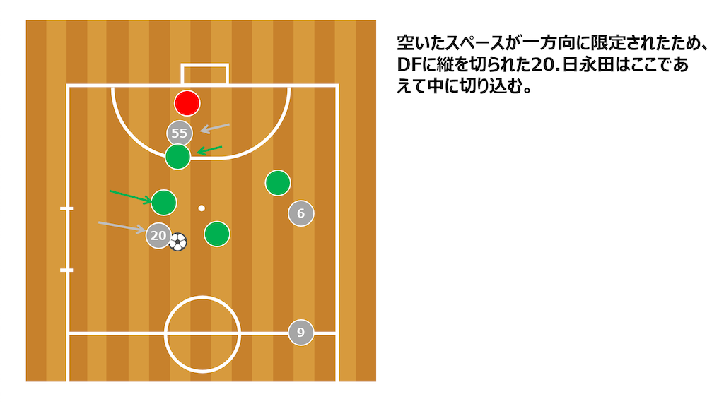 f:id:hiro_16ban:20210106154248p:plain