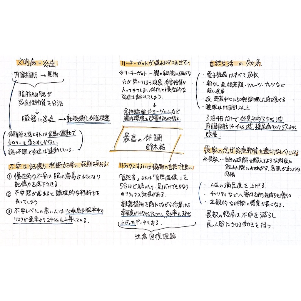 f:id:hiro_31blo:20210222125127j:image