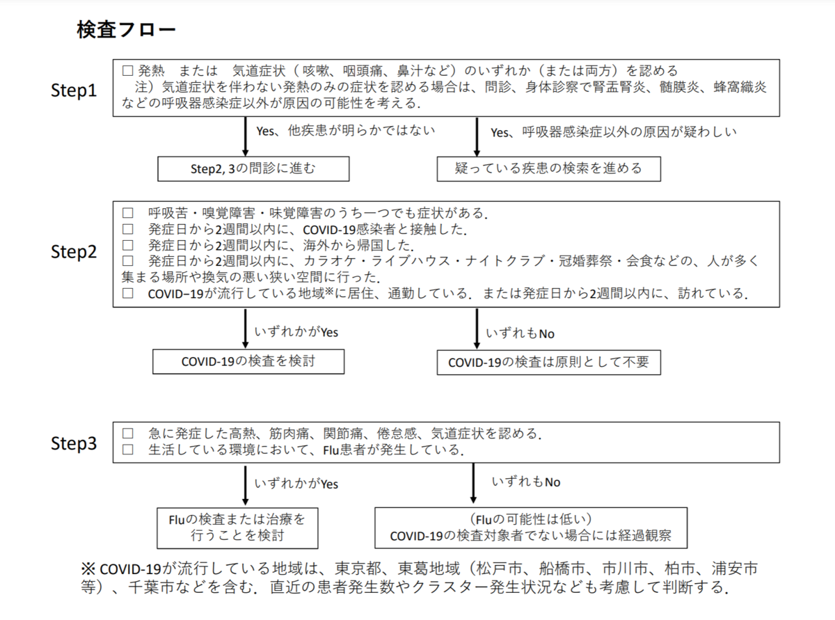 f:id:hiro_chinn:20201130195147p:plain