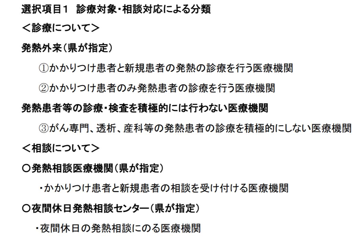 f:id:hiro_chinn:20201130214302p:plain