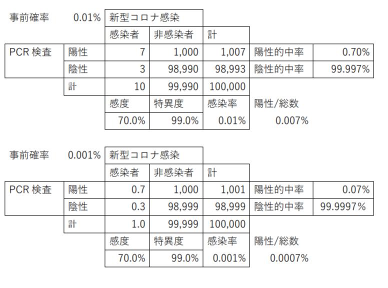 f:id:hiro_chinn:20201217212649p:plain