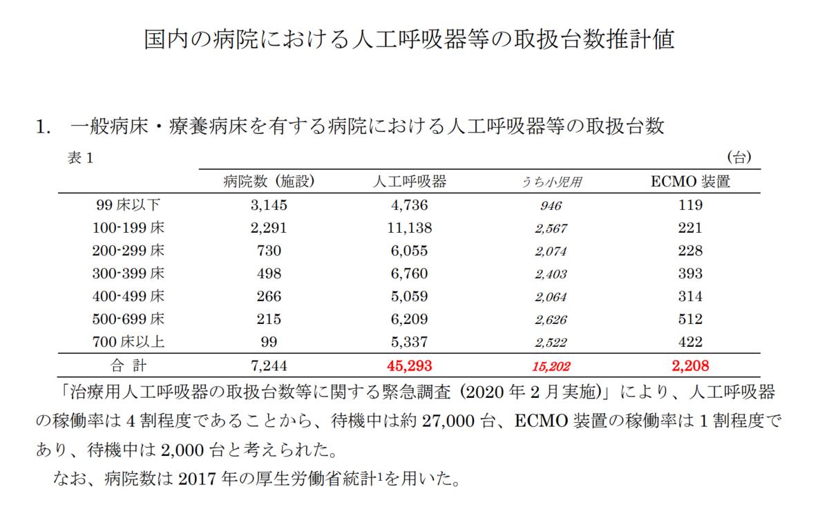 f:id:hiro_chinn:20201223202842p:plain