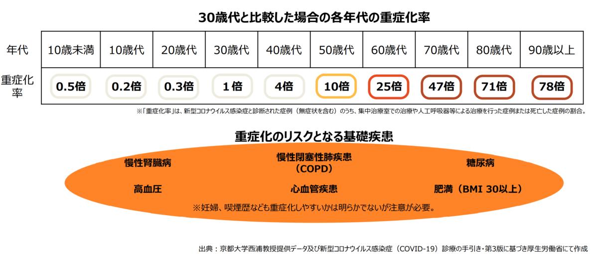 f:id:hiro_chinn:20201230172740p:plain