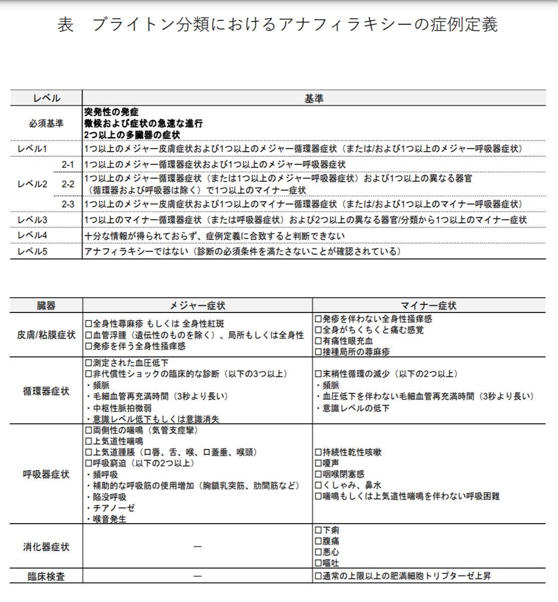 f:id:hiro_chinn:20210408141752p:plain