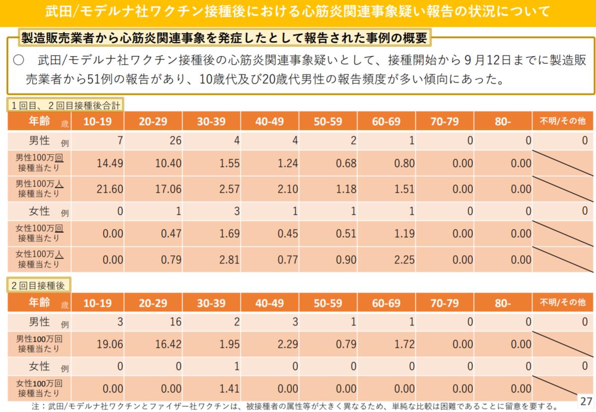 f:id:hiro_chinn:20211009073458p:plain