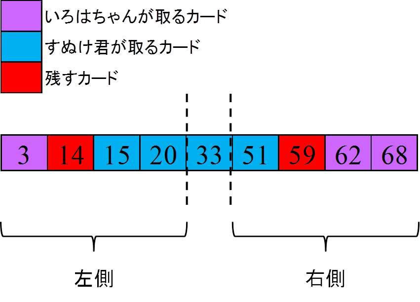 f:id:hiro_kato:20190502230753j:plain
