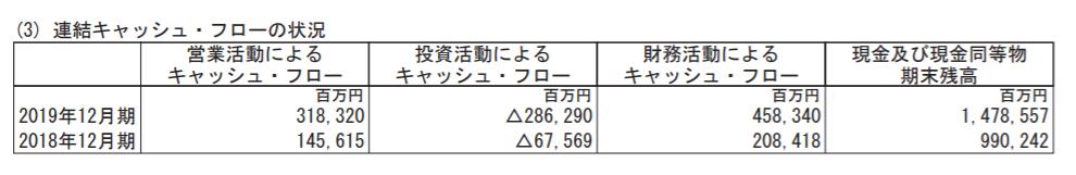 f:id:hiro_kobe_26:20200408005524p:plain