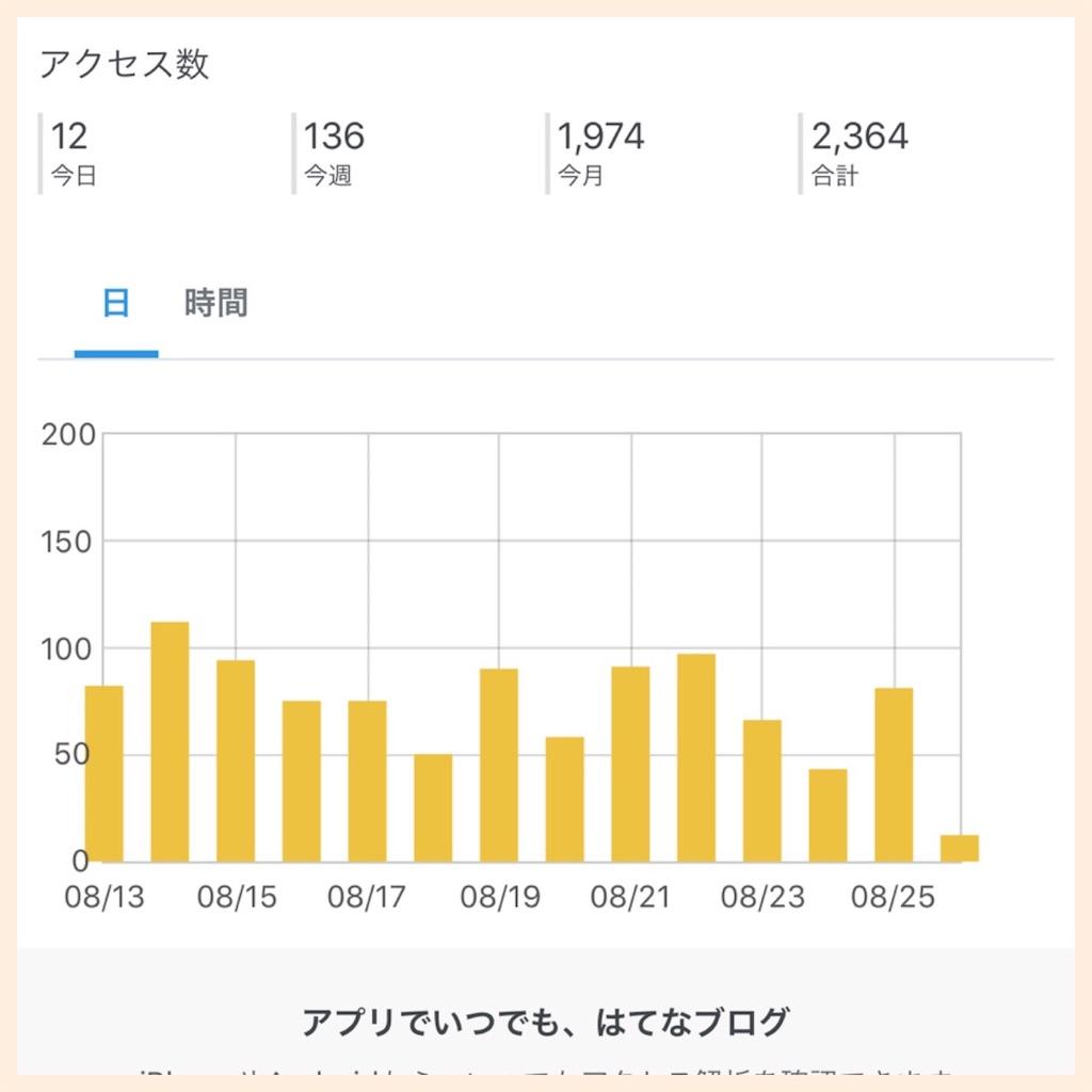 f:id:hiro_mama_kids:20200826185148j:image