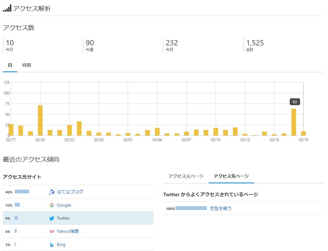 f:id:hiro_nakatsu:20210319165733p:plain