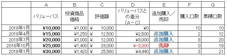 f:id:hiro_pat:20180709221848p:plain