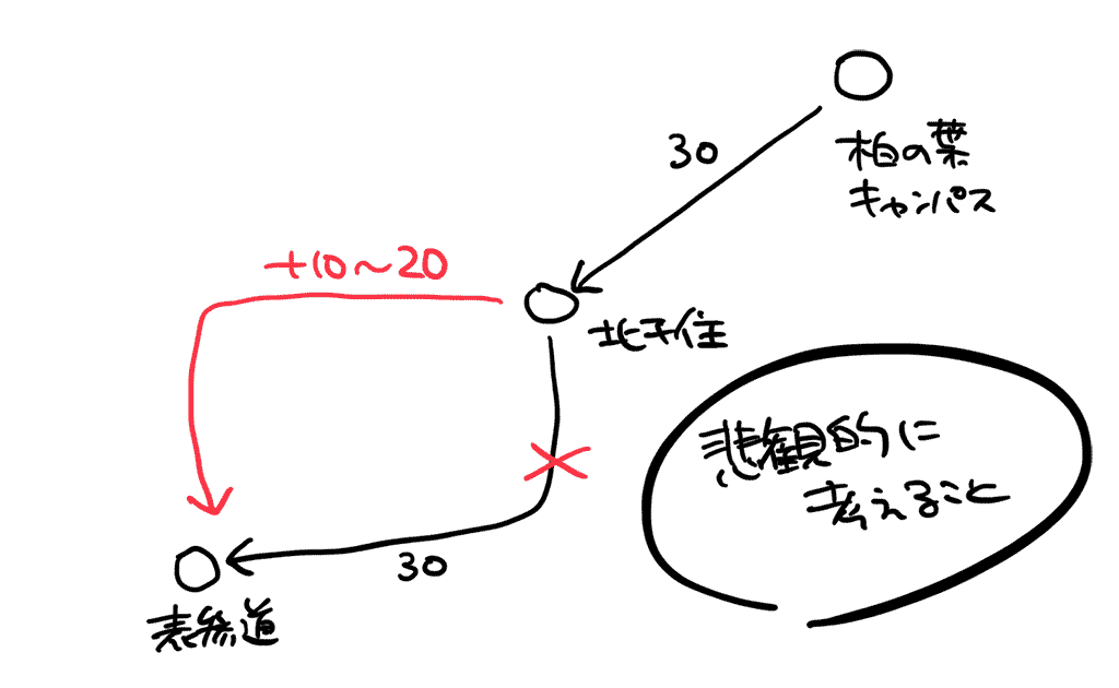 f:id:hiro_y:20190322114112p:plain