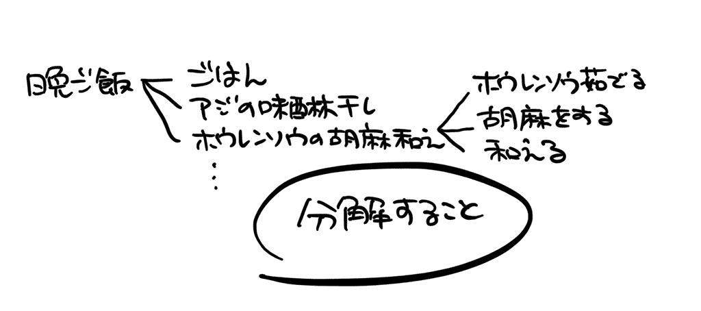 f:id:hiro_y:20190322114155p:plain