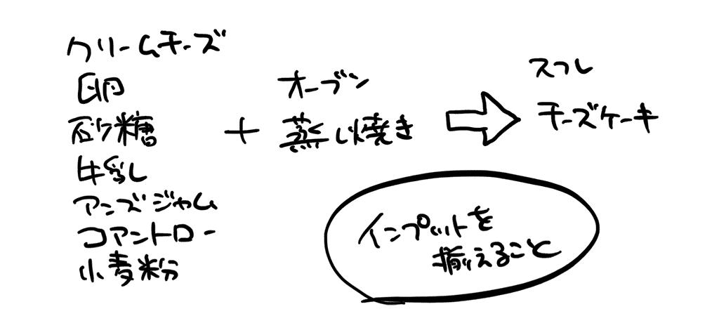 f:id:hiro_y:20190322114228p:plain