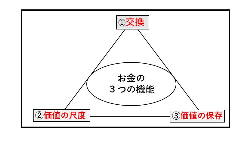 f:id:hiroaki-11:20210331062920p:plain