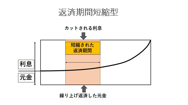 f:id:hiroaki-11:20210401085108p:plain