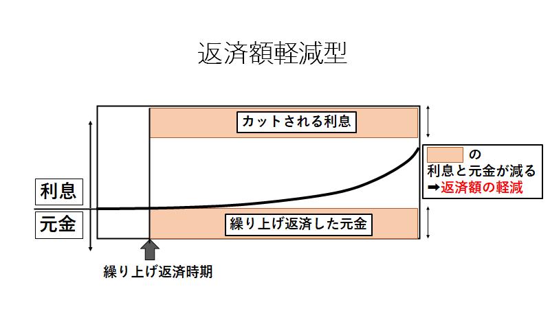 f:id:hiroaki-11:20210401091511p:plain