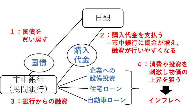 f:id:hiroaki-11:20210405060153p:plain