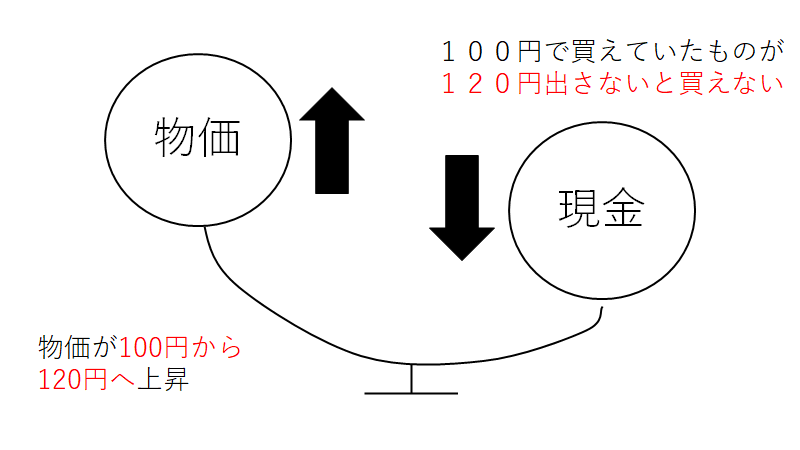 f:id:hiroaki-11:20210405062009p:plain