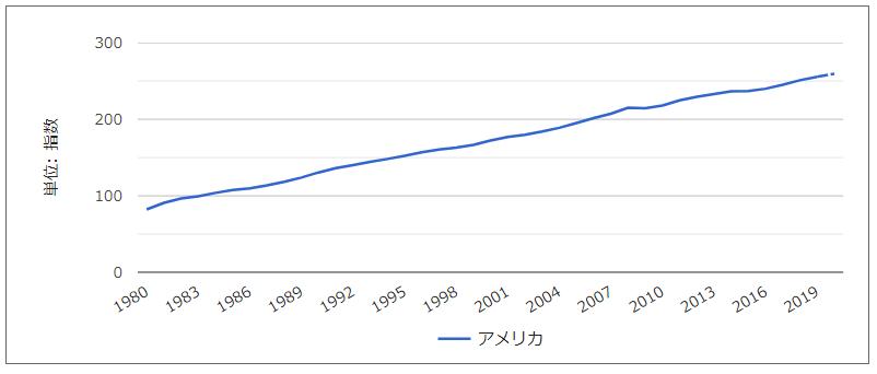 f:id:hiroaki-11:20210406055217p:plain