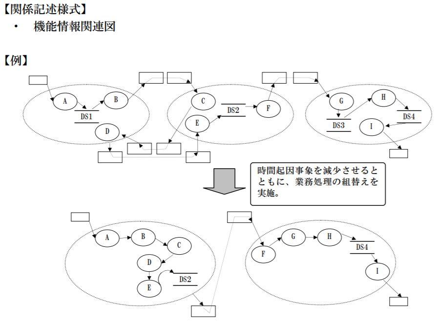 f:id:hiroaki-itoh:20190110155727j:plain