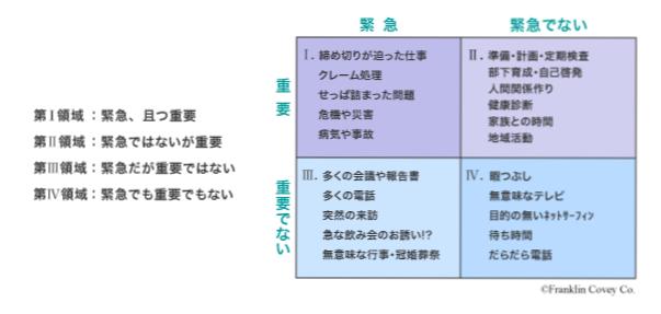 f:id:hiroaki-itoh:20200328142151p:plain