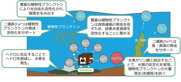 f:id:hiroaki-itoh:20210124225546p:plain
