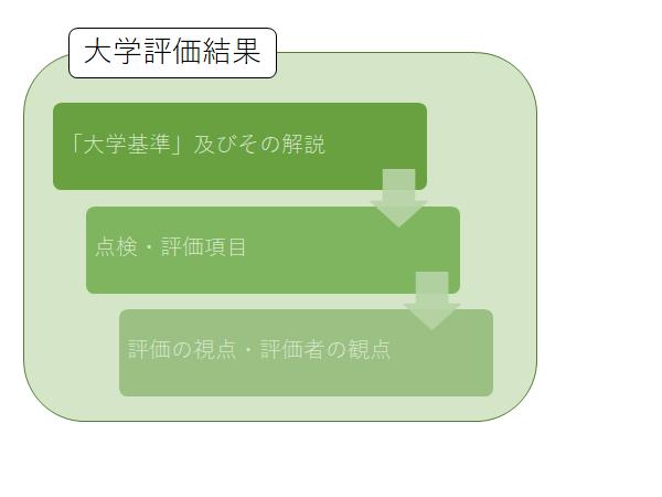 f:id:hiroaki1214:20180913194332p:plain