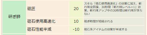 f:id:hiroaki362:20170102033305p:plain