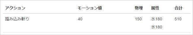 f:id:hiroaki362:20170226205746j:plain