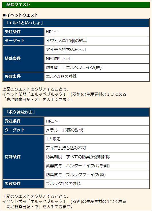 f:id:hiroaki362:20181029004155p:plain