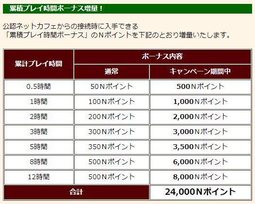 f:id:hiroaki362:20181101004903p:plain