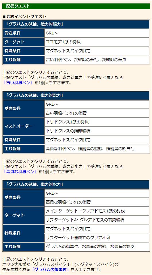 f:id:hiroaki362:20181108233059p:plain