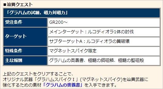 f:id:hiroaki362:20181108233123p:plain