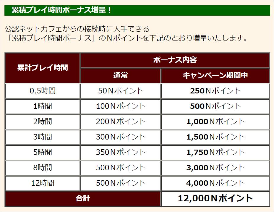 f:id:hiroaki362:20181114210900p:plain