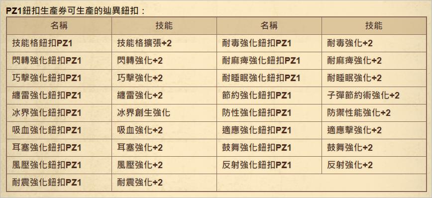 f:id:hiroaki362:20190313021550p:plain