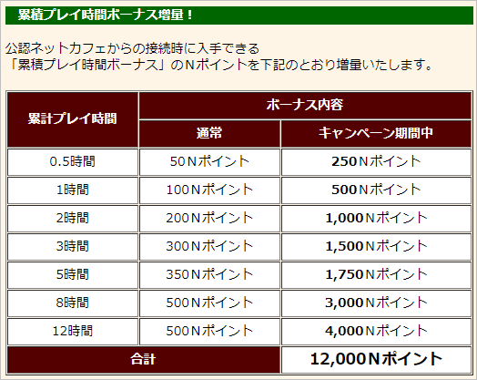 f:id:hiroaki362:20190523015806p:plain