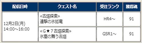 f:id:hiroaki362:20191120161420p:plain