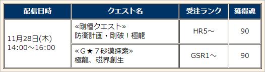 f:id:hiroaki362:20191127020525p:plain