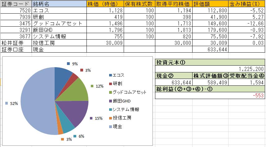 f:id:hiroaki510:20170811164832p:plain