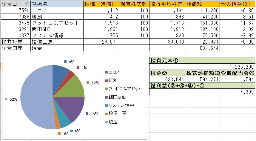 f:id:hiroaki510:20170818200846p:plain