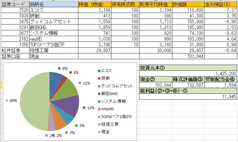 f:id:hiroaki510:20170825203656p:plain
